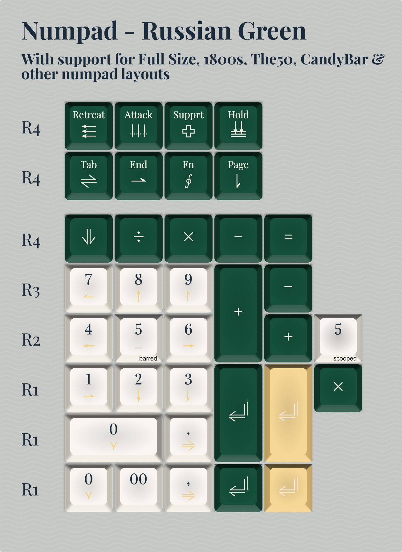 Numpad kit in Russian Green