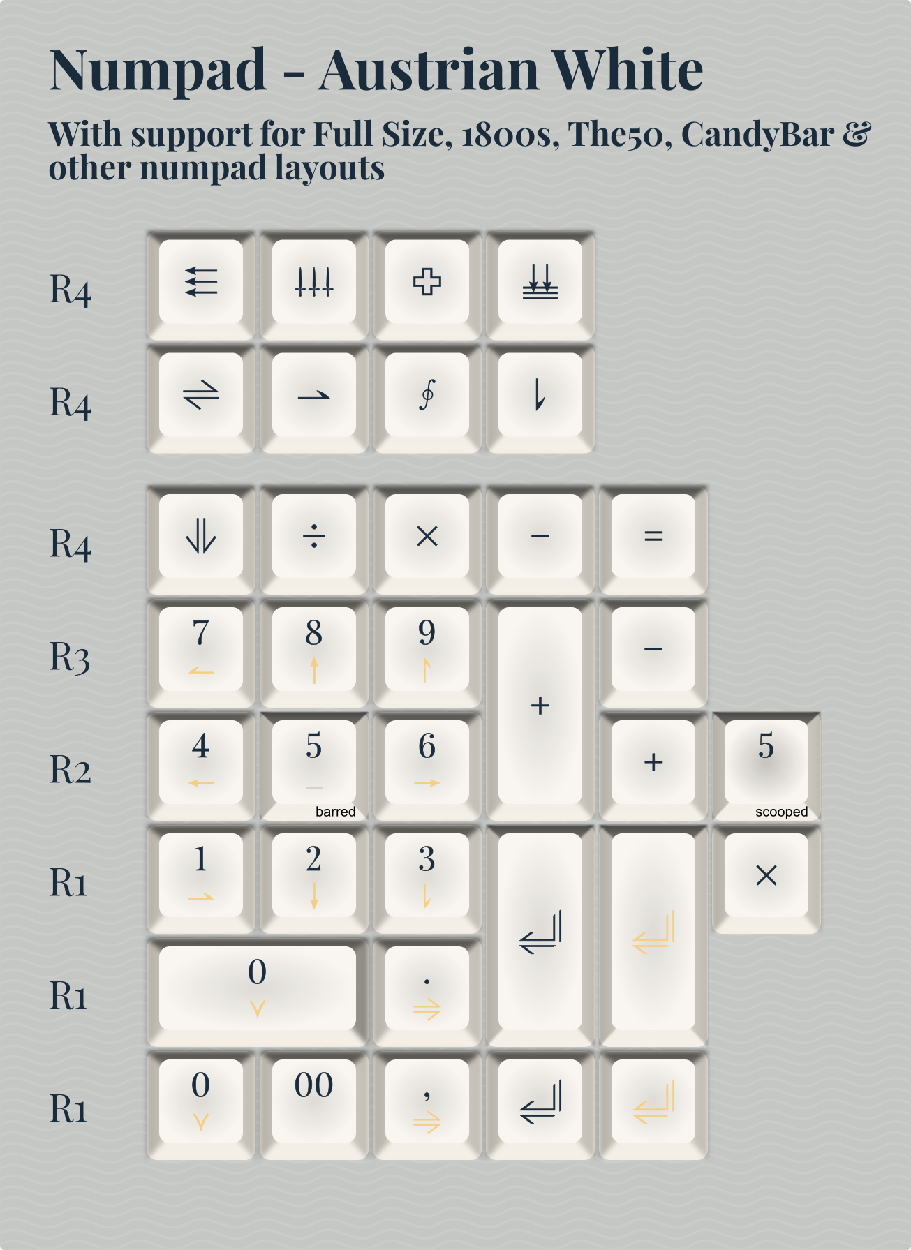 Numpad kit in Austrian White
