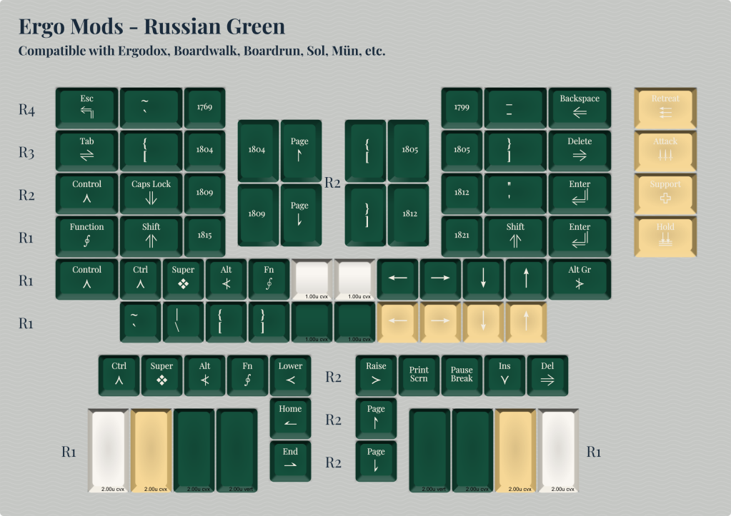 Ergo Mods (Russian Green)