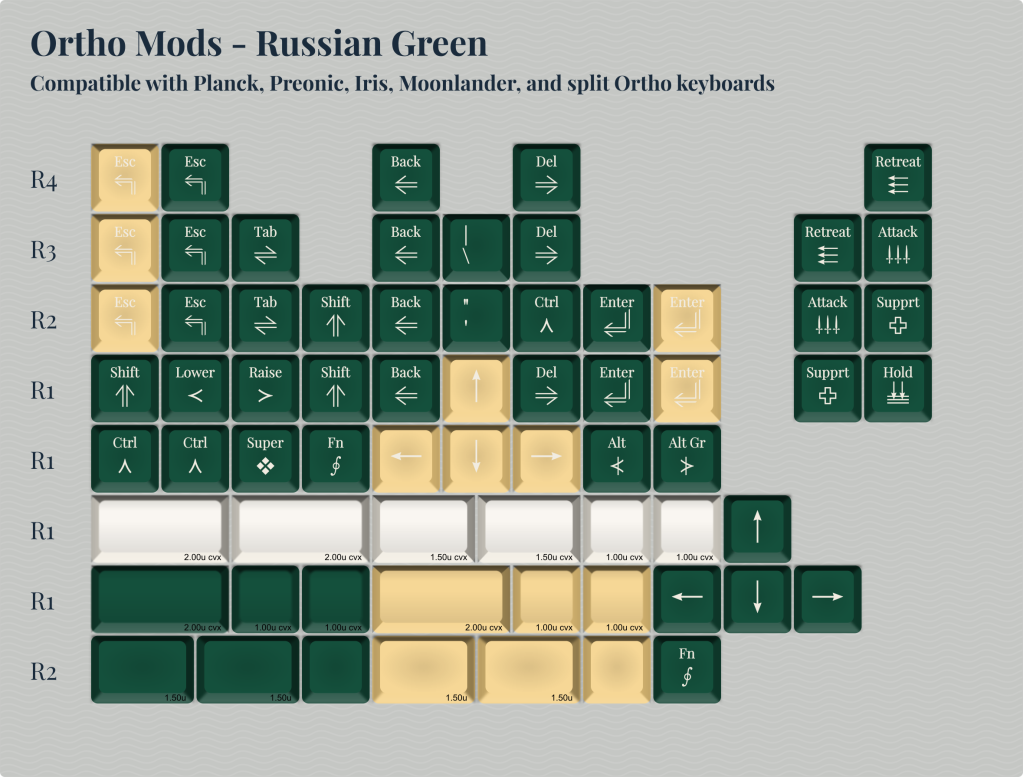 Ortho Mods (Russian Green)