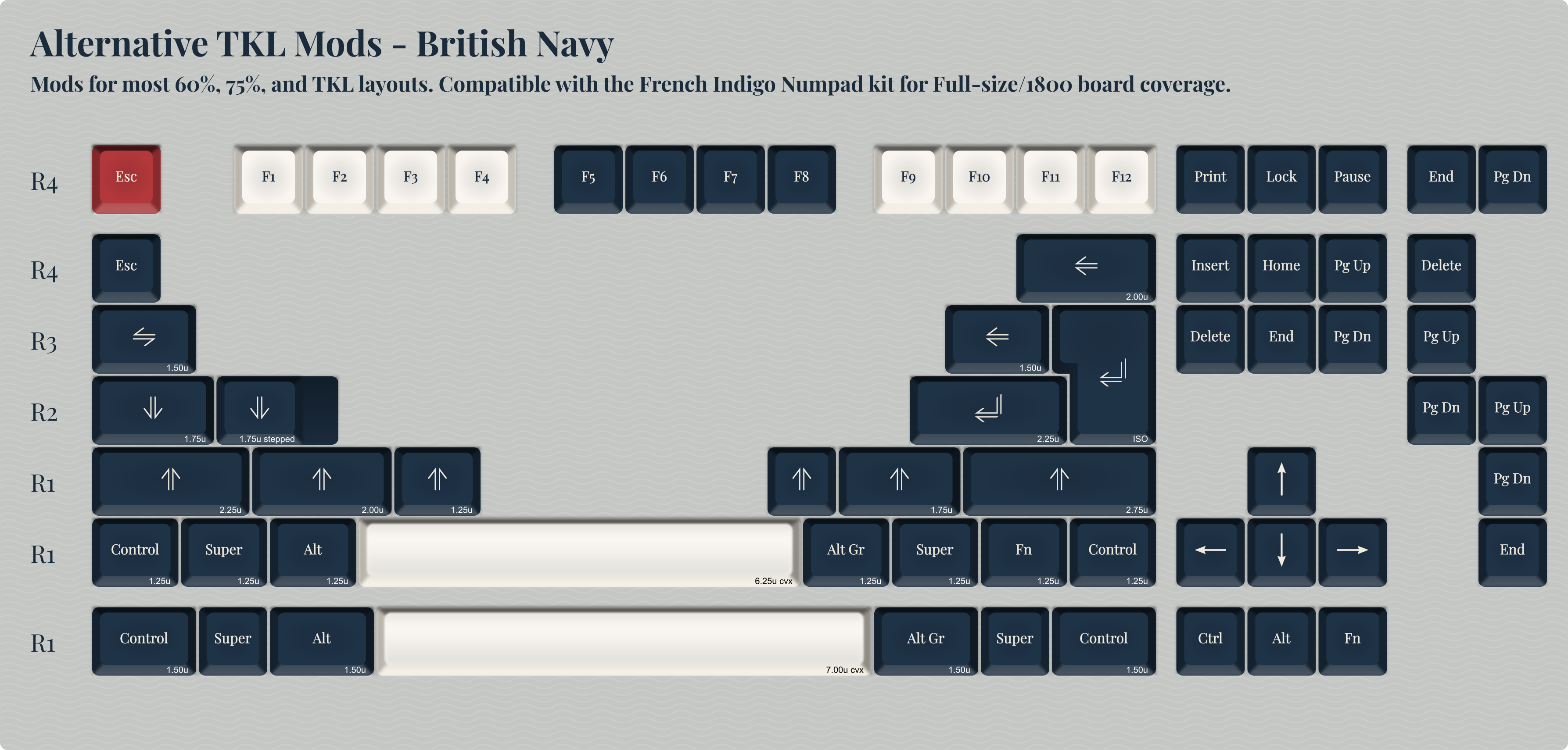 Alt TKL Mods - British Navy