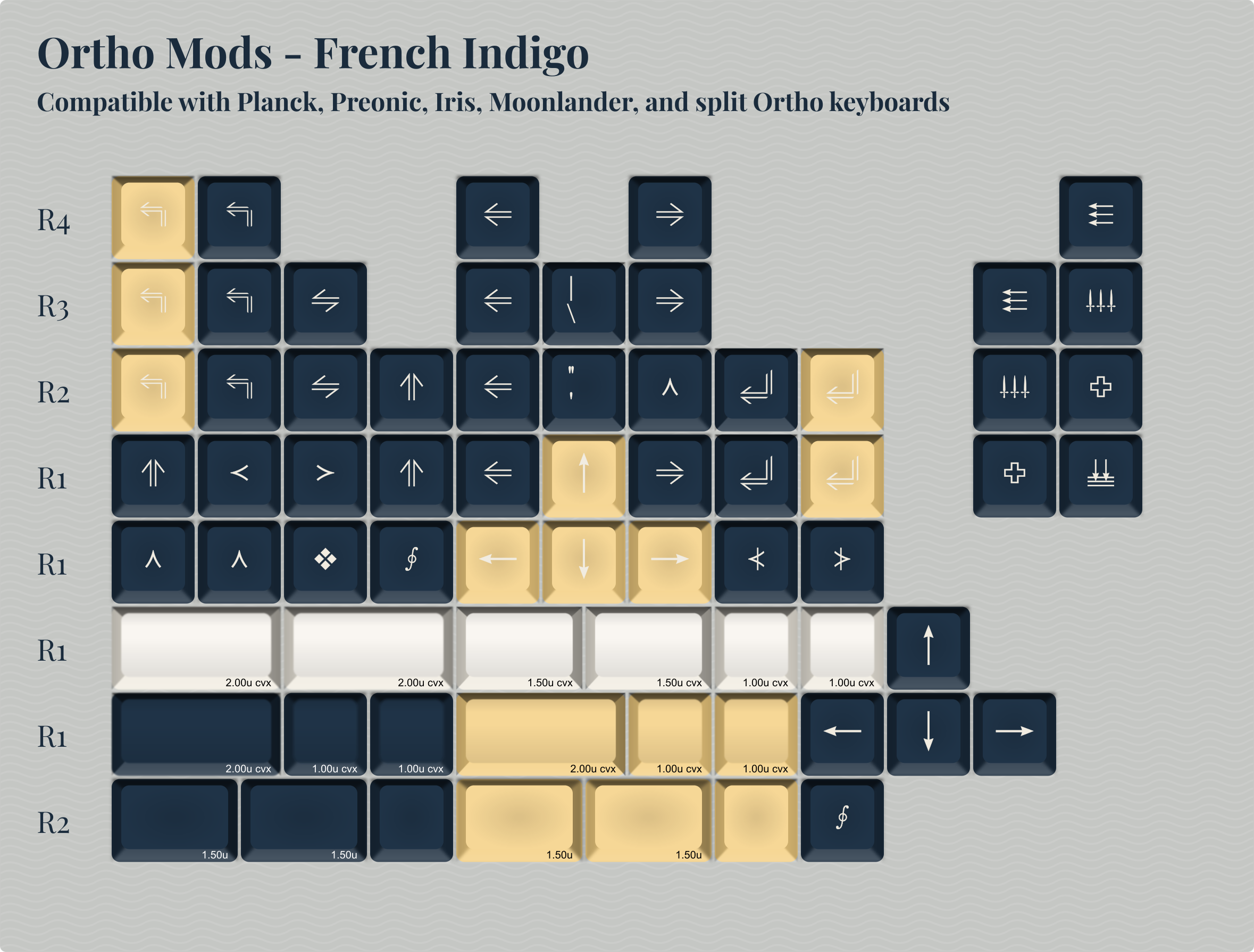 Ortho Mods - French Indigo