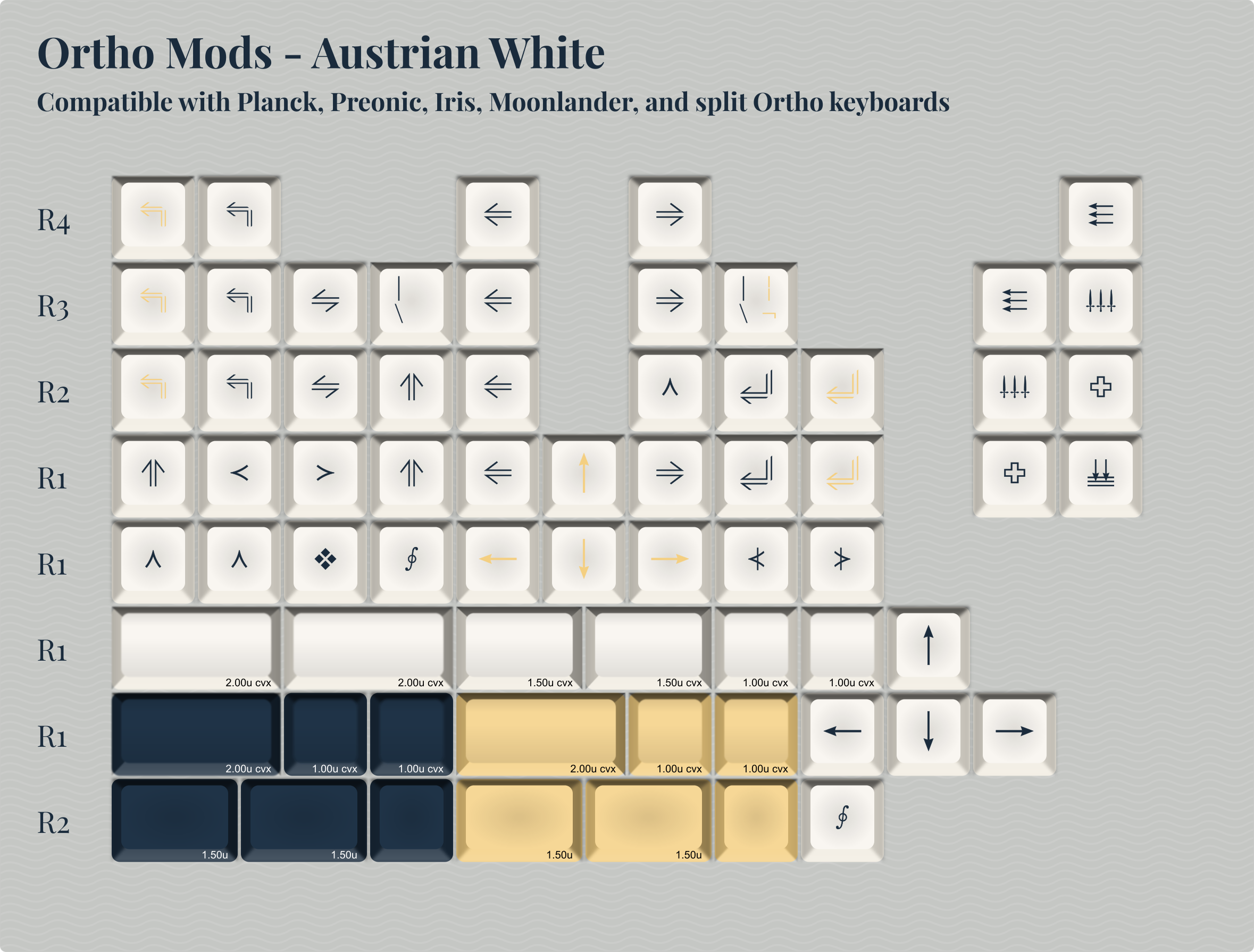 Ortho Mods - Austrian White