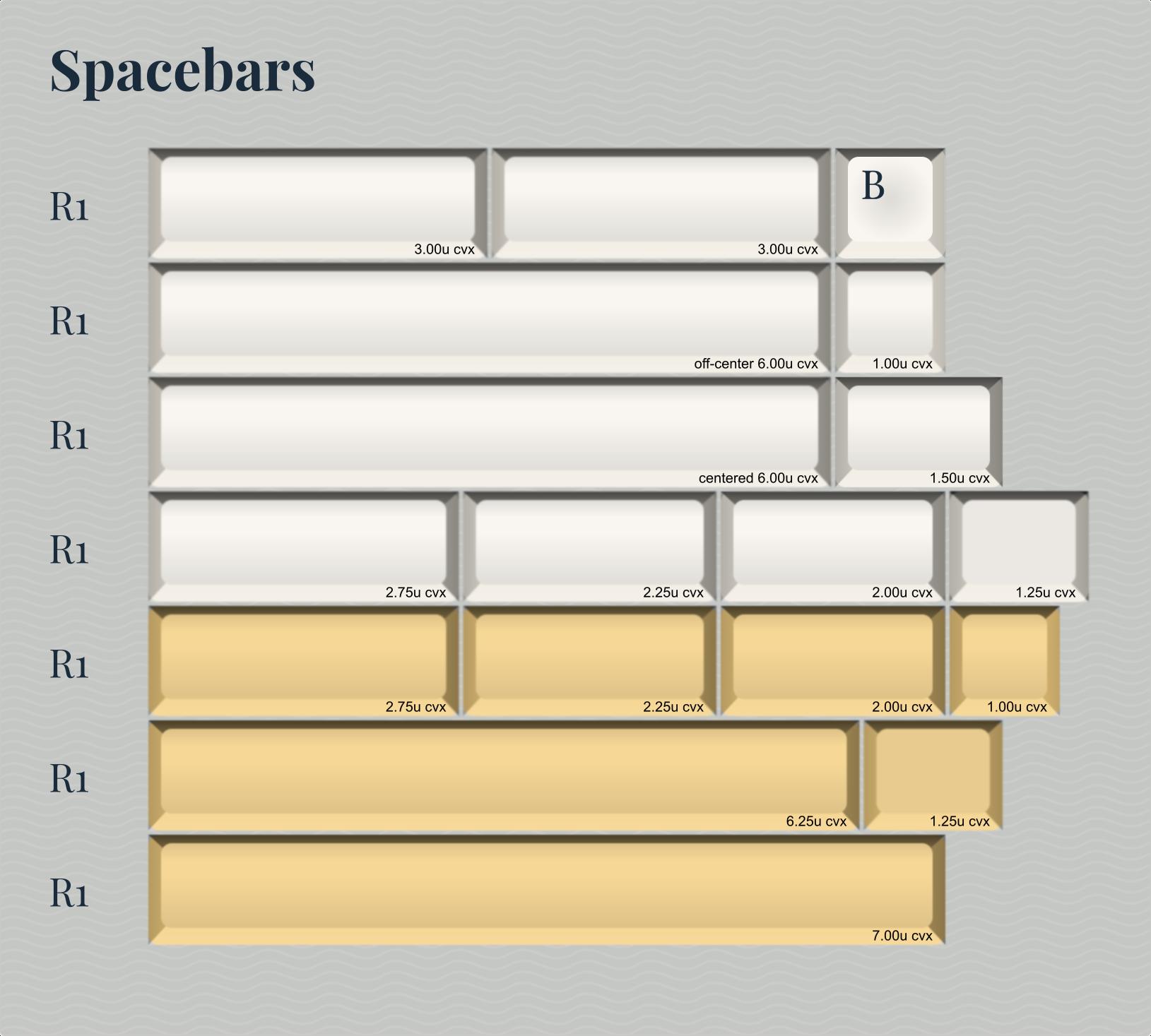 Spacebars