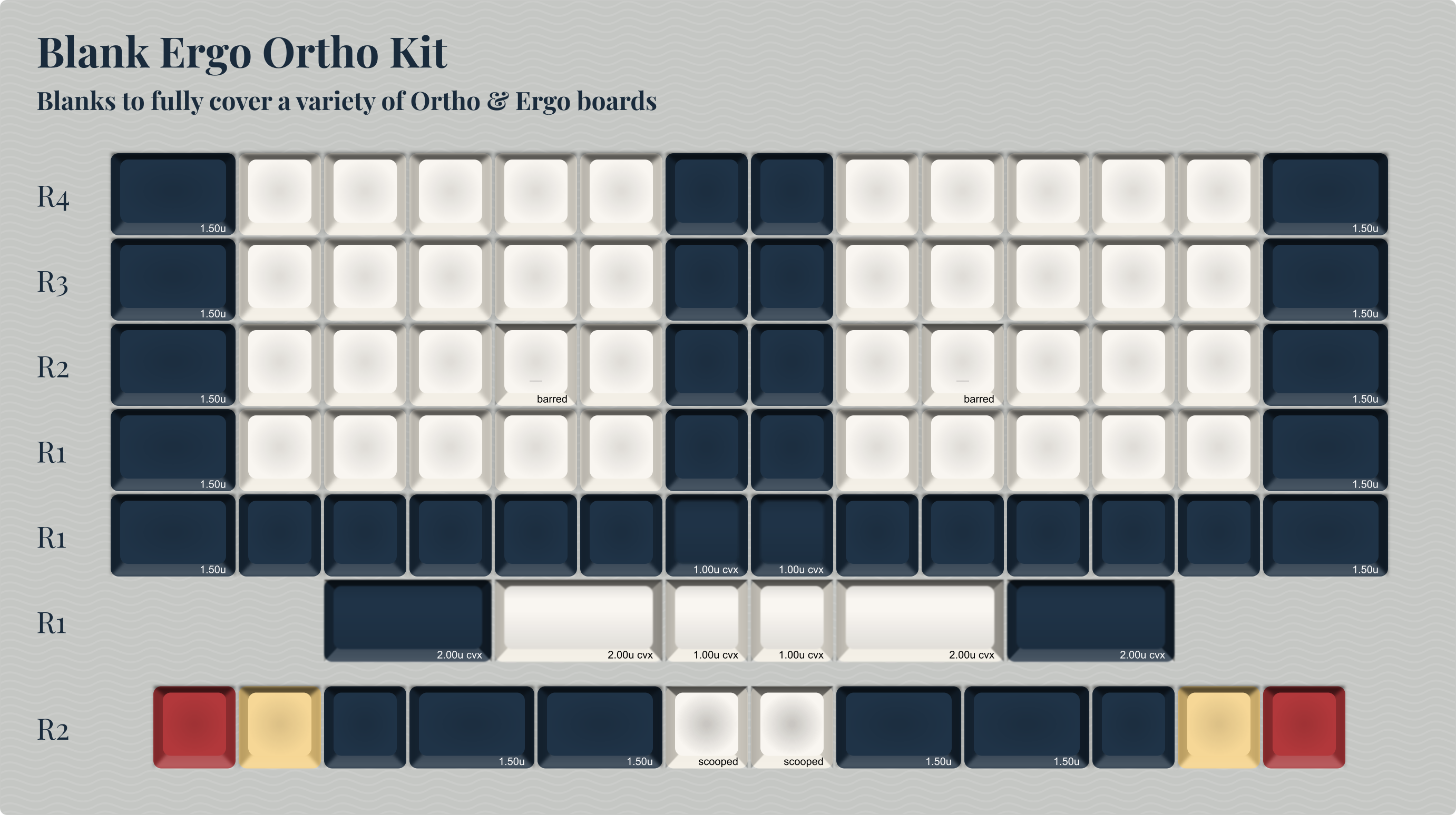 Blank Ergo Ortho Kit