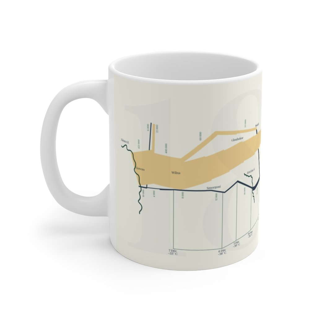 Minard coffee mug