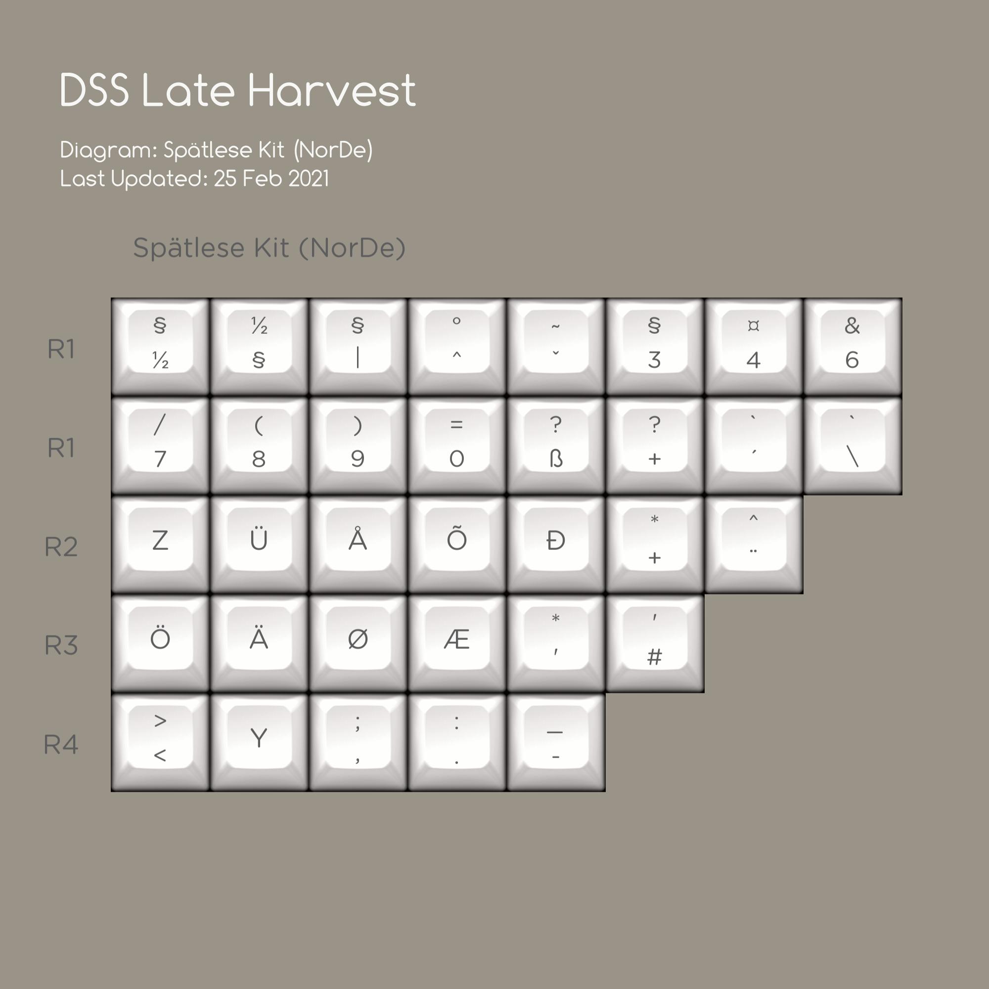 DSS Late Harvest Spätlese Kit (NorDe) Diagram